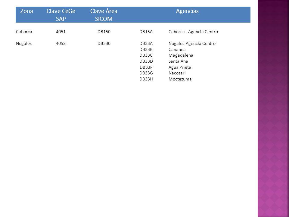 Zona Clave CeGe Clave Área Agencias SAP SICOM Caborca 4051 DB150 DB15A