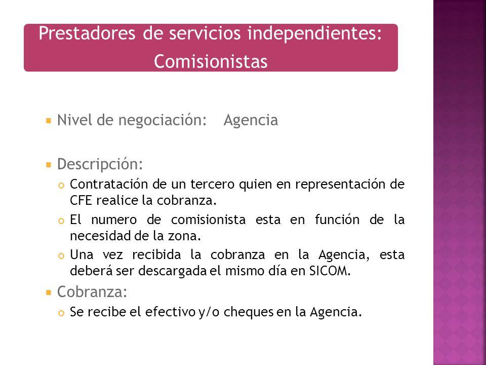 Prestadores de servicios independientes: