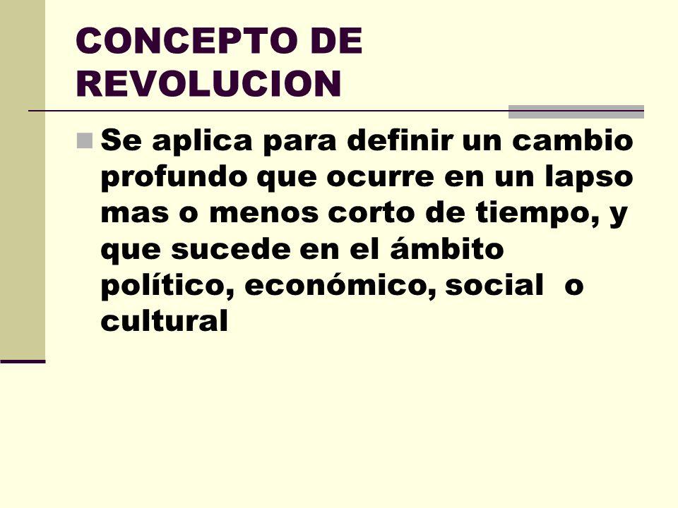 CONCEPTO DE REVOLUCION