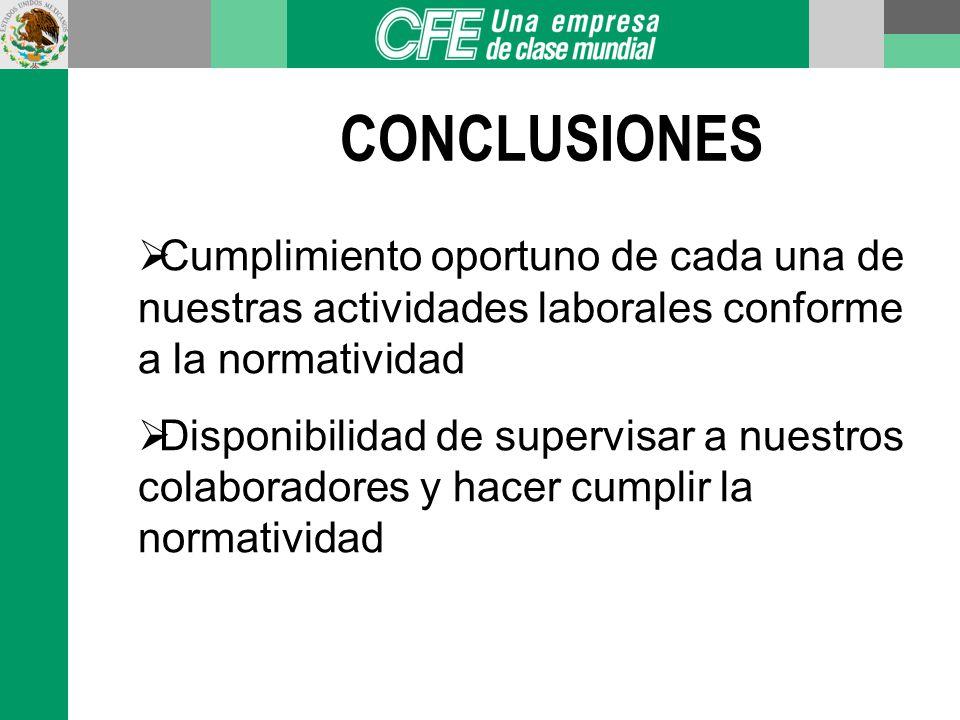 CONCLUSIONES Cumplimiento oportuno de cada una de nuestras actividades laborales conforme a la normatividad.
