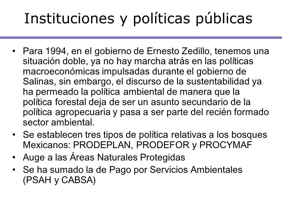Instituciones y políticas públicas