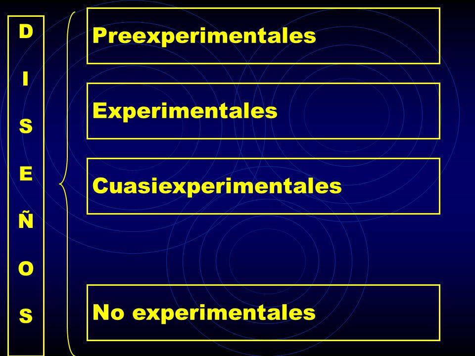 Preexperimentales Experimentales Cuasiexperimentales No experimentales