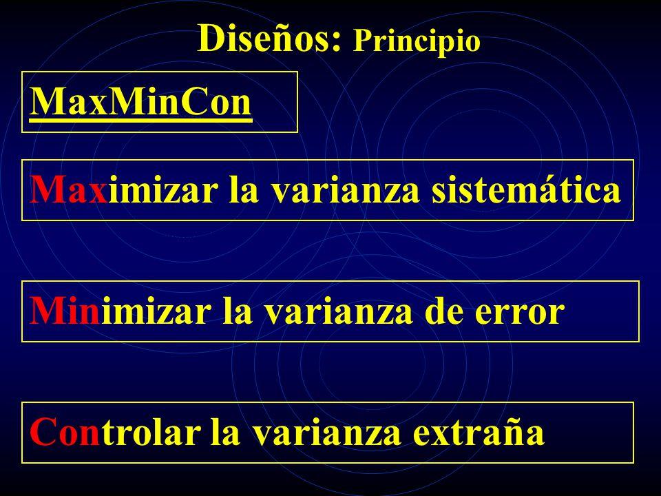 Diseños: Principio MaxMinCon. Maximizar la varianza sistemática.