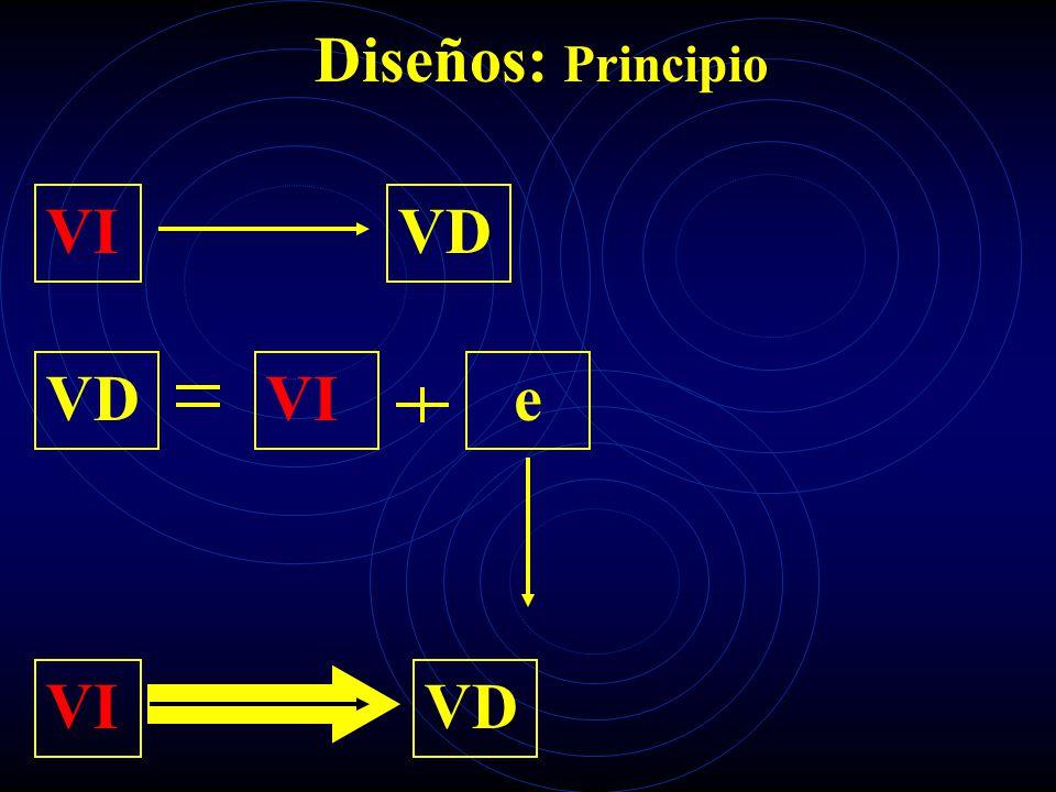 Diseños: Principio VI VD VD VI e VI VD