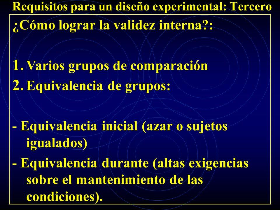 Requisitos para un diseño experimental: Tercero