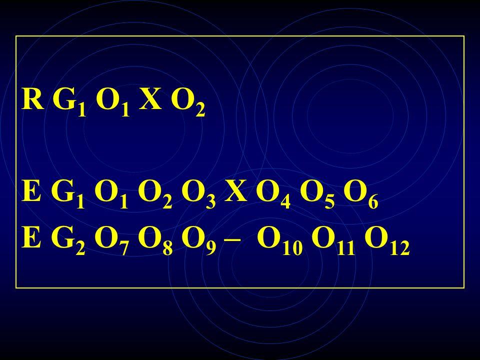 R G1 O1 X O2 E G1 O1 O2 O3 X O4 O5 O6 E G2 O7 O8 O9 – O10 O11 O12