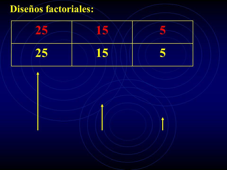 Diseños factoriales: 25 15 5 25 15 5