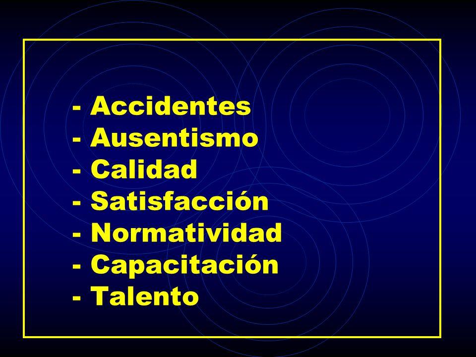 - Accidentes - Ausentismo - Calidad - Satisfacción - Normatividad - Capacitación - Talento