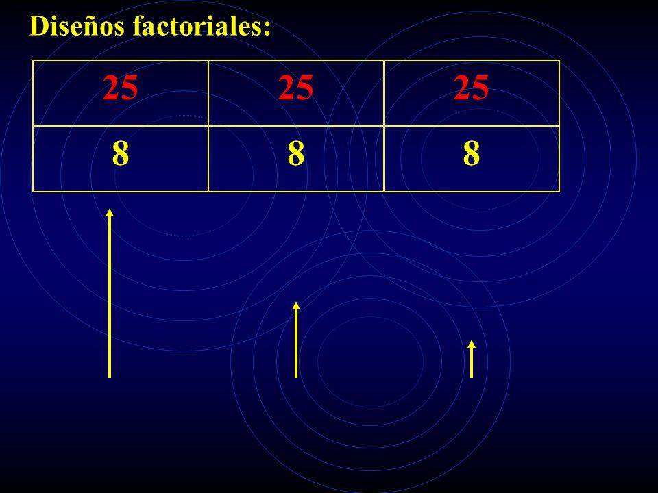 Diseños factoriales: 25 25 25 8 8 8