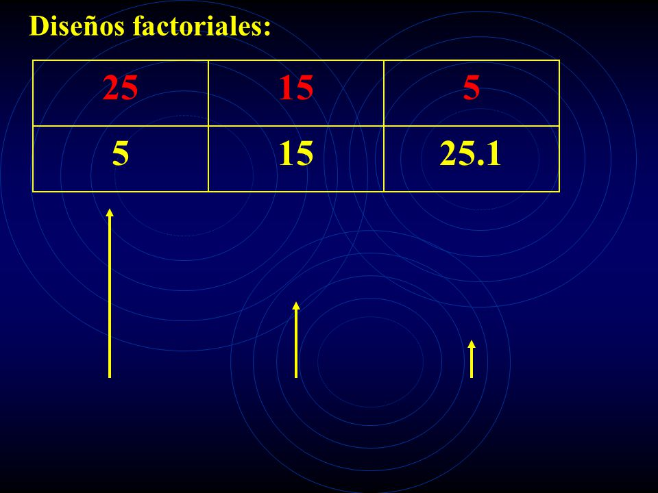 Diseños factoriales: 25 15 5 5 15 25.1
