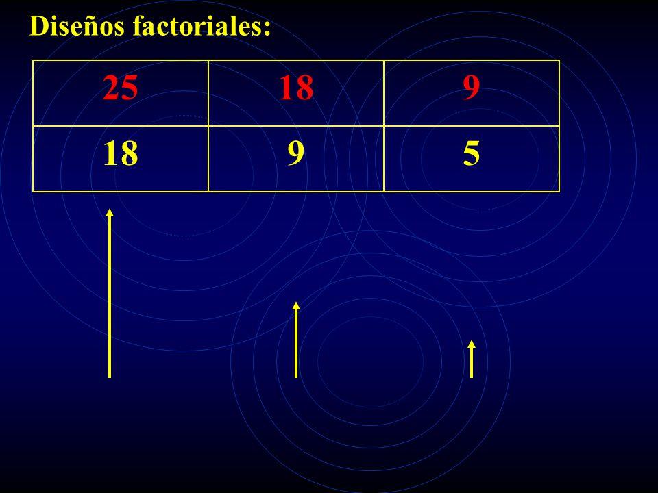 Diseños factoriales: 25 18 9 18 9 5