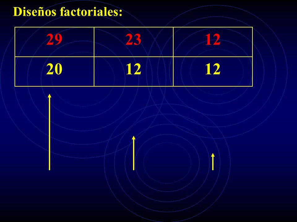 Diseños factoriales: 29 23 12 20 12 12