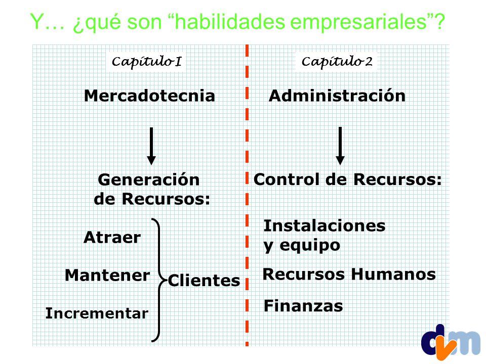 Y… ¿qué son habilidades empresariales