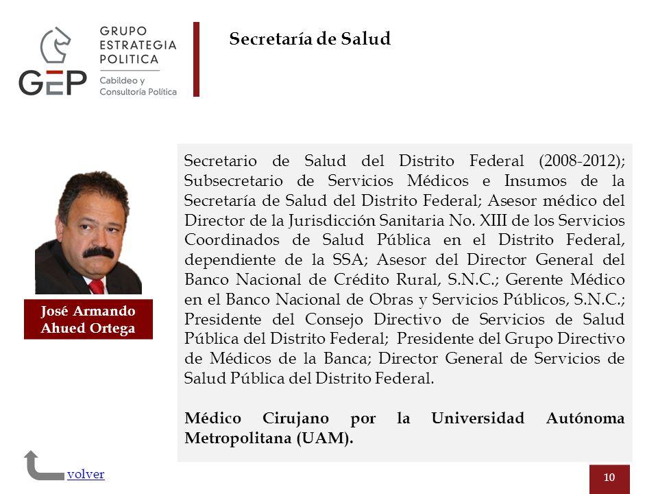 José Armando Ahued Ortega