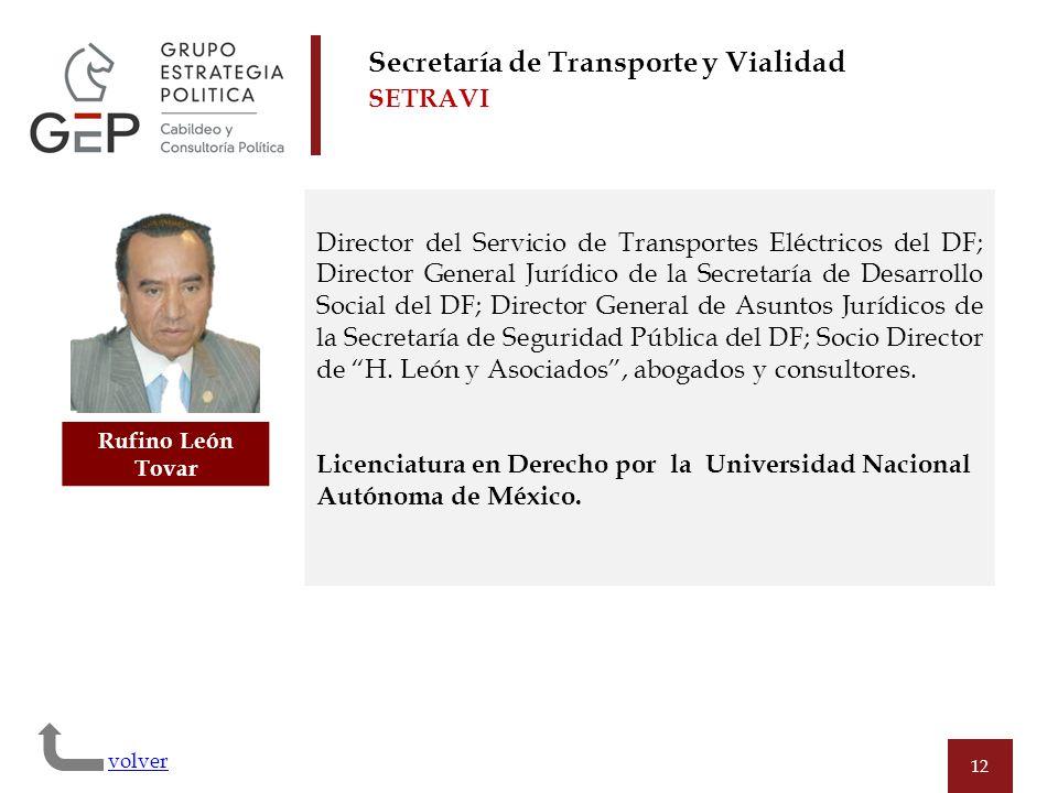 Secretaría de Transporte y Vialidad