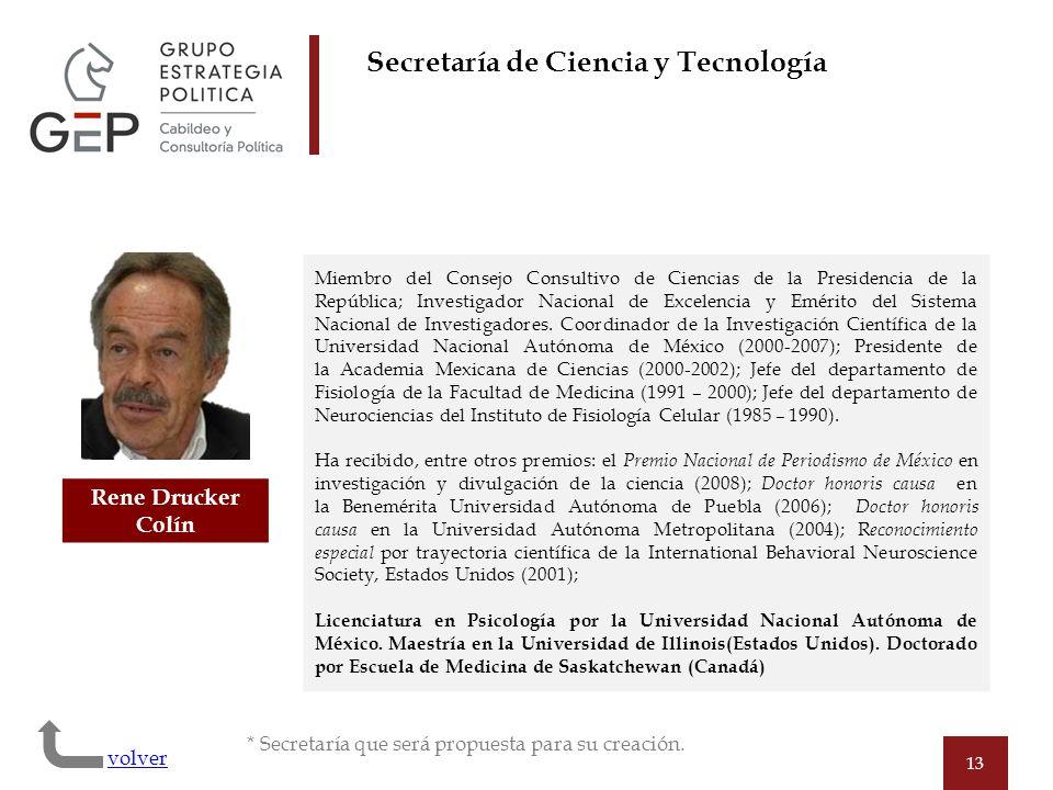 Secretaría de Ciencia y Tecnología