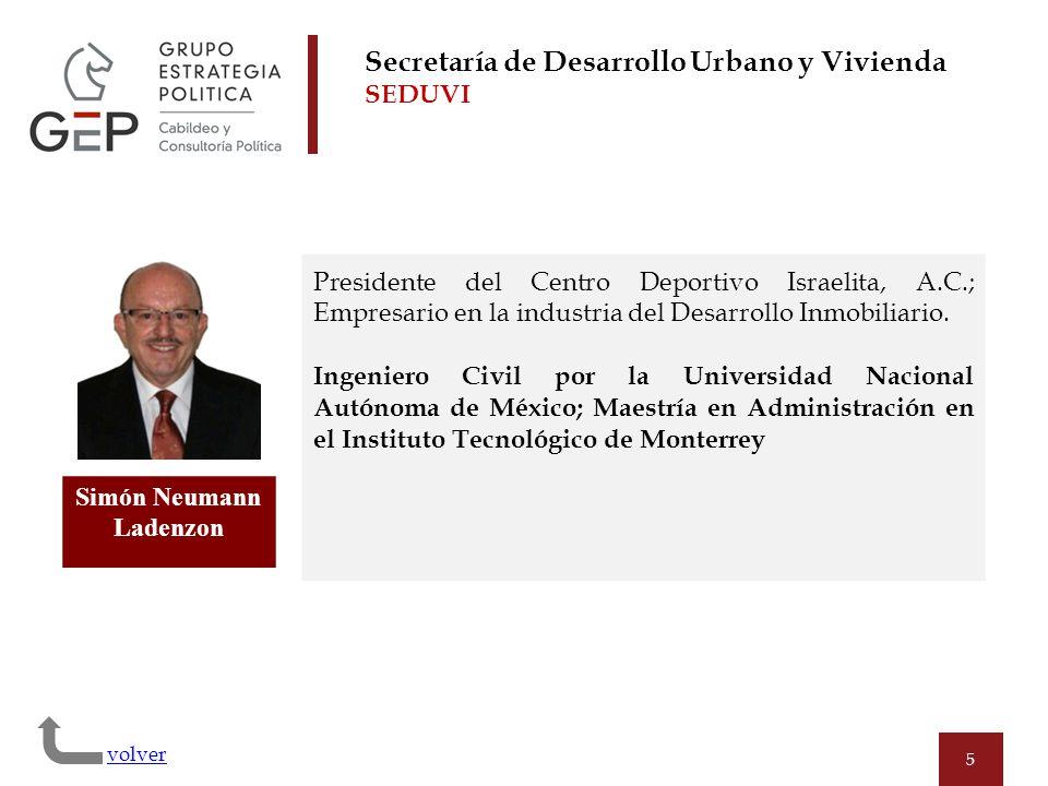 Simón Neumann Ladenzon