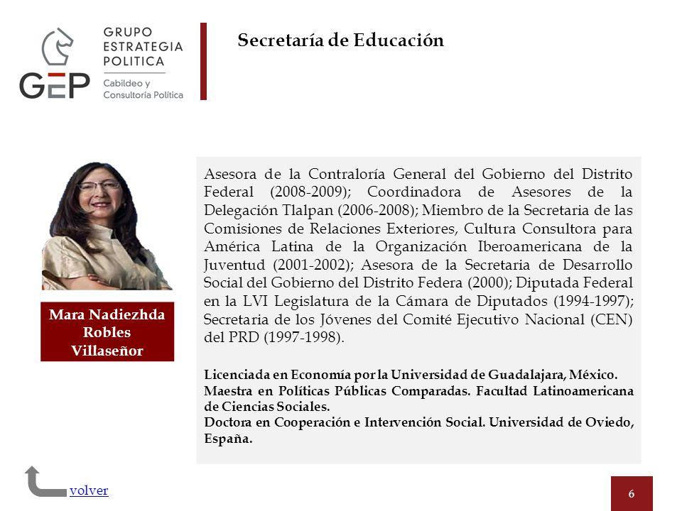 Mara Nadiezhda Robles Villaseñor