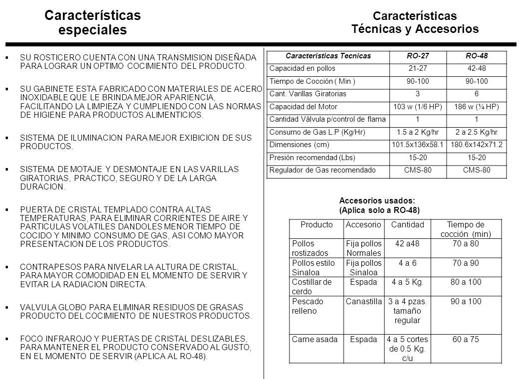 Características Técnicas y Accesorios