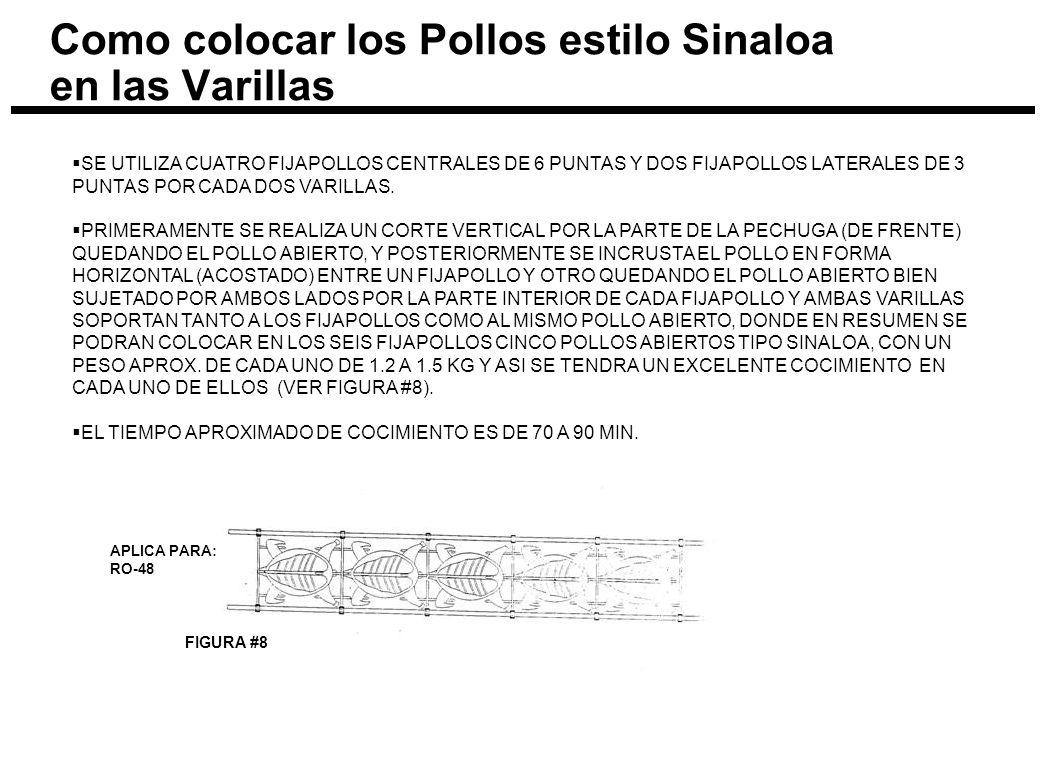 Como colocar los Pollos estilo Sinaloa en las Varillas
