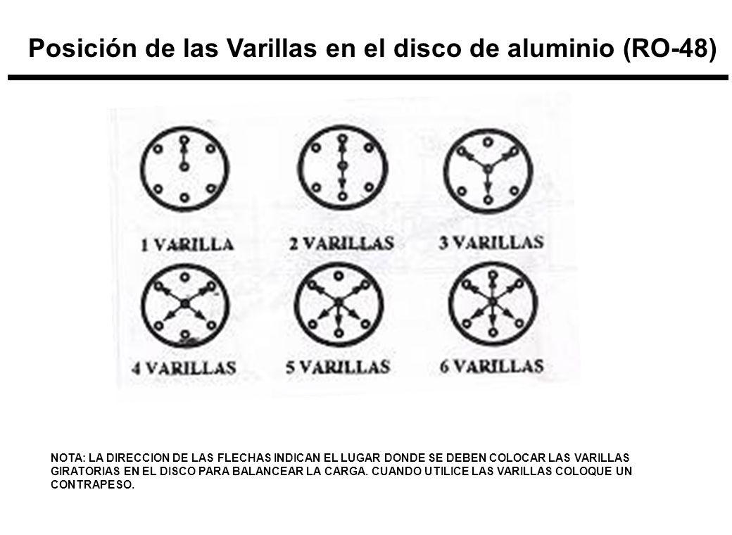 Posición de las Varillas en el disco de aluminio (RO-48)