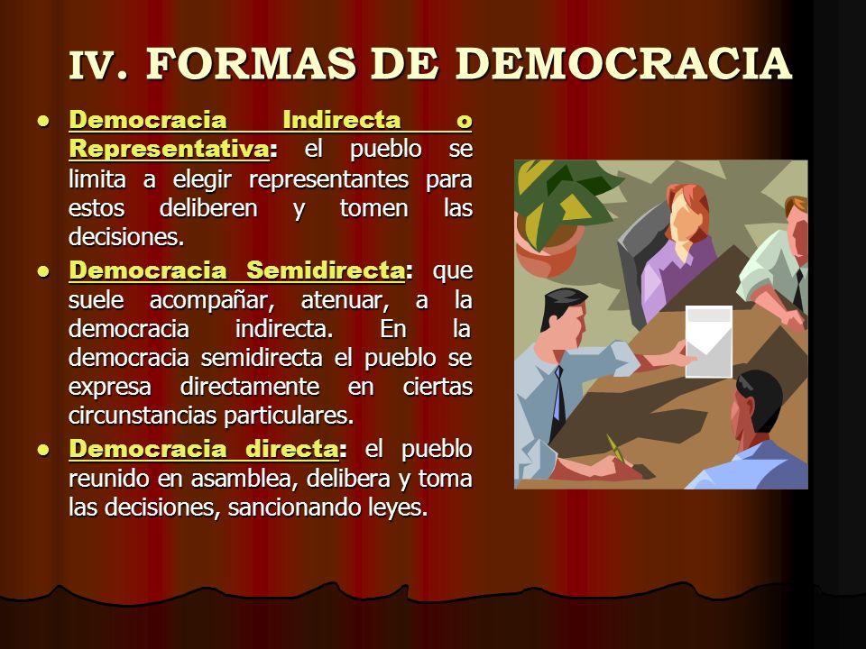 IV. FORMAS DE DEMOCRACIA