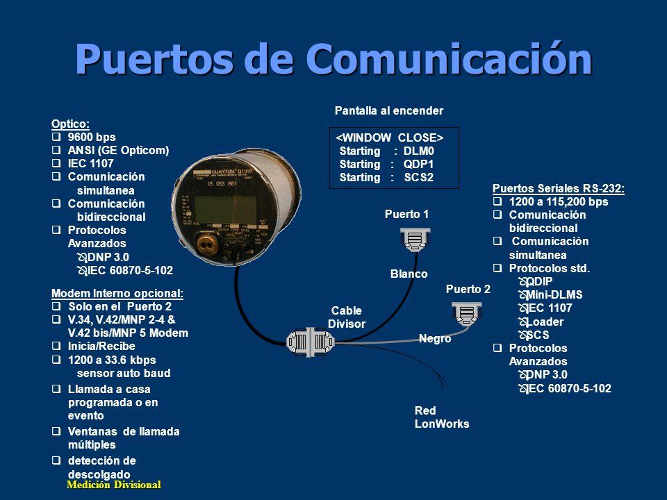 Puertos de Comunicación