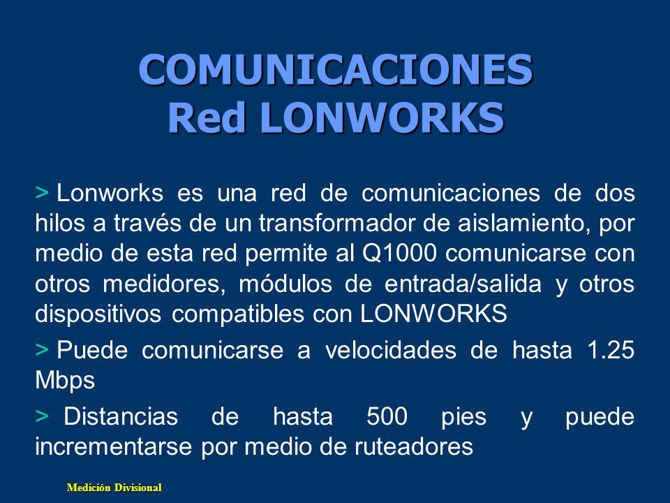 COMUNICACIONES Red LONWORKS