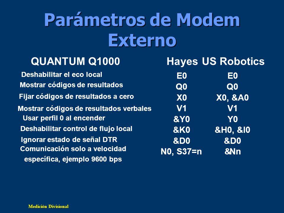 Parámetros de Modem Externo