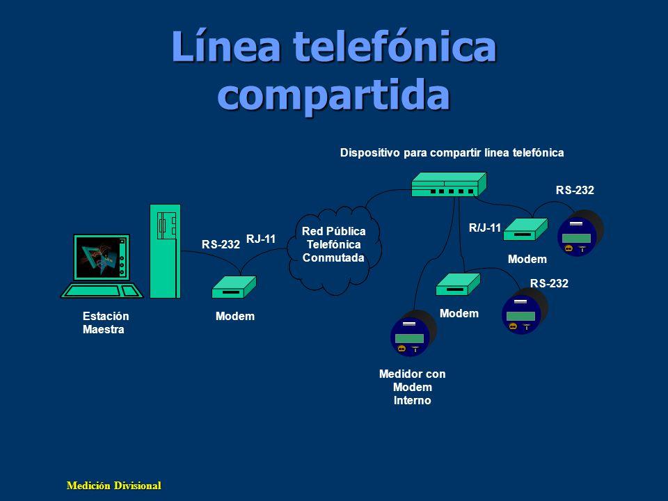 Línea telefónica compartida