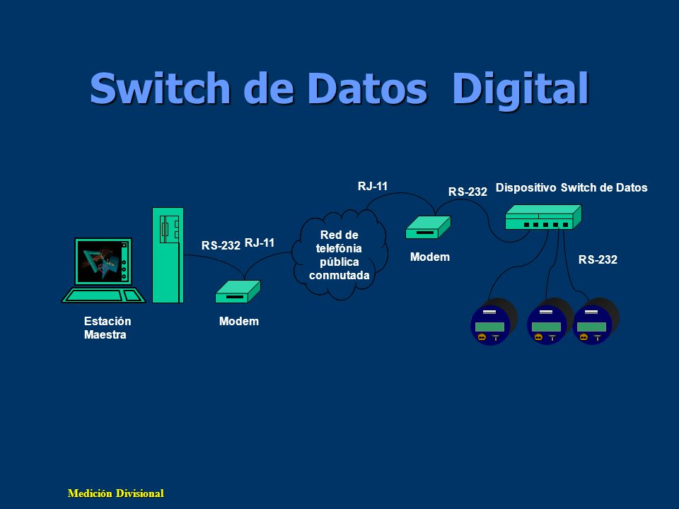 Switch de Datos Digital