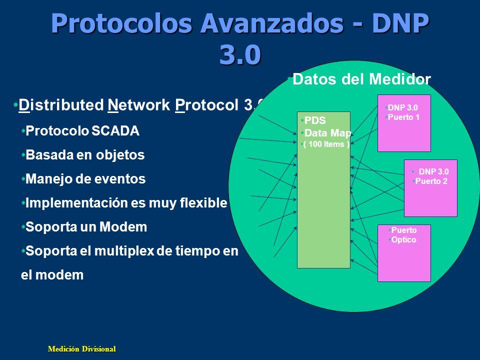 Protocolos Avanzados - DNP 3.0