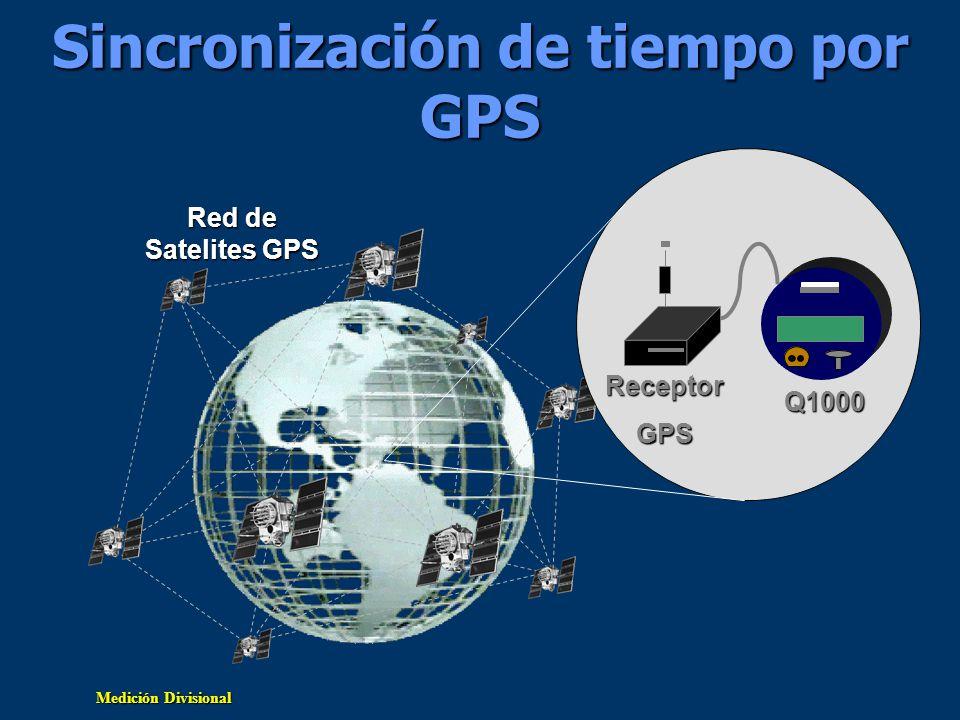 Sincronización de tiempo por GPS