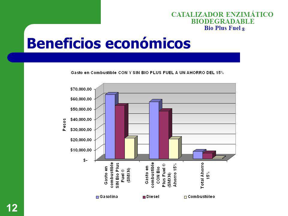Beneficios económicos