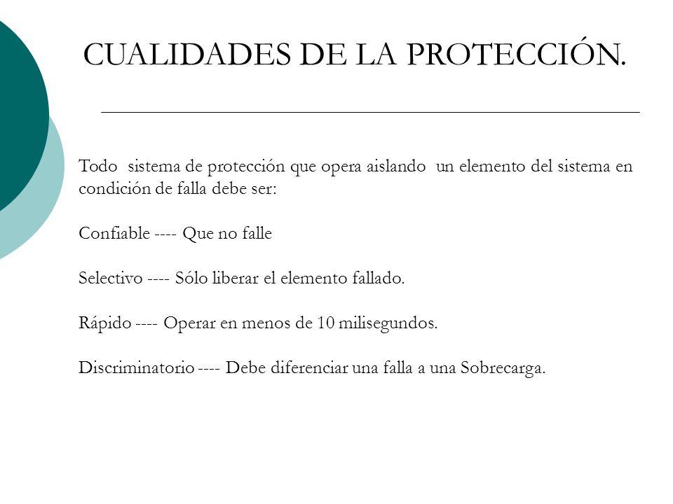 CUALIDADES DE LA PROTECCIÓN.
