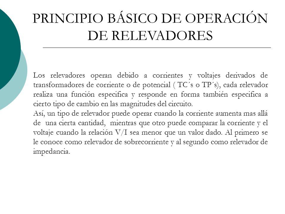 PRINCIPIO BÁSICO DE OPERACIÓN DE RELEVADORES