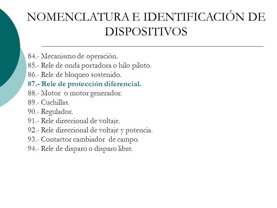 NOMENCLATURA E IDENTIFICACIÓN DE DISPOSITIVOS