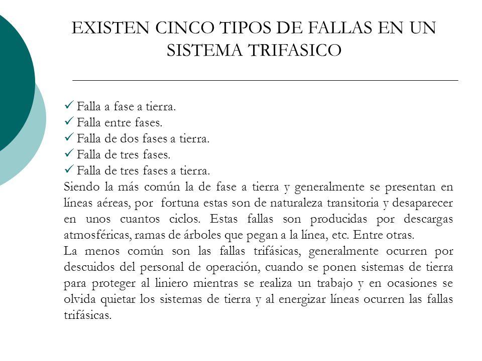 EXISTEN CINCO TIPOS DE FALLAS EN UN SISTEMA TRIFASICO