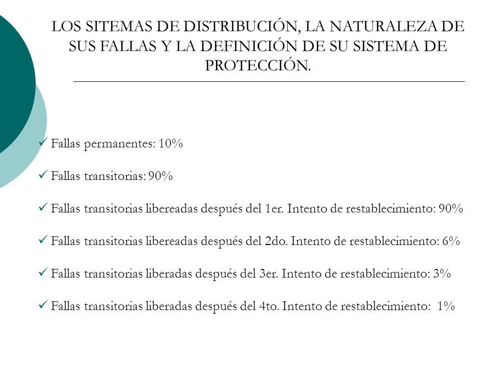 LOS SITEMAS DE DISTRIBUCIÓN, LA NATURALEZA DE SUS FALLAS Y LA DEFINICIÓN DE SU SISTEMA DE PROTECCIÓN.