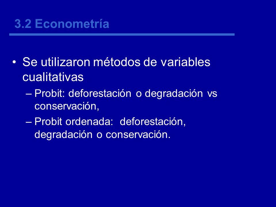 Se utilizaron métodos de variables cualitativas