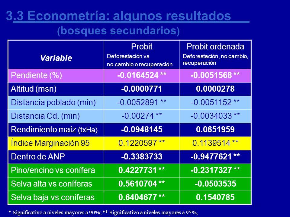 3.3 Econometría: algunos resultados (bosques secundarios)