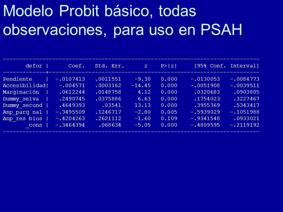 Modelo Probit básico, todas observaciones, para uso en PSAH
