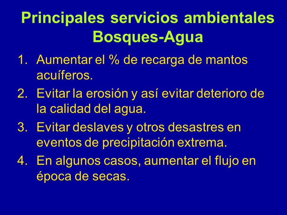 Principales servicios ambientales Bosques-Agua
