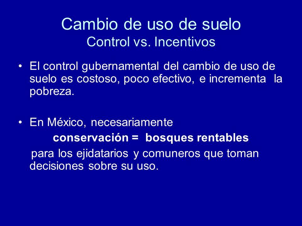 Cambio de uso de suelo Control vs. Incentivos
