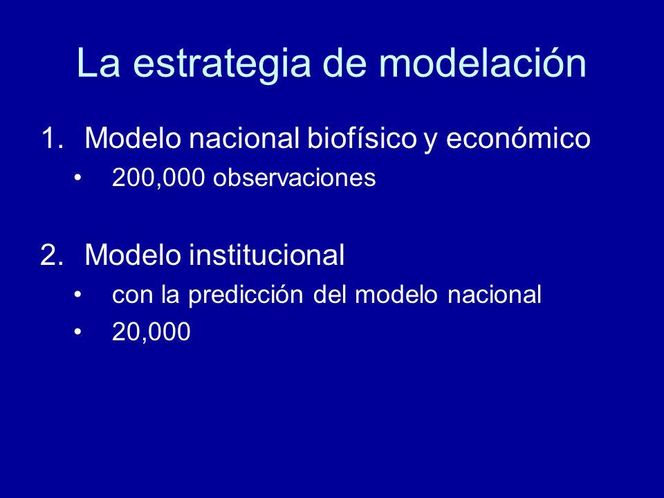 La estrategia de modelación