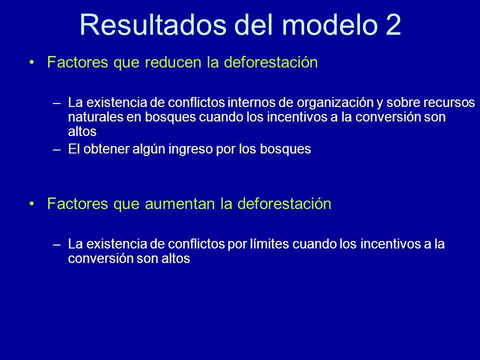 Resultados del modelo 2 Factores que reducen la deforestación