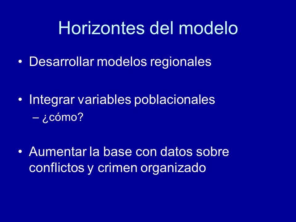Horizontes del modelo Desarrollar modelos regionales