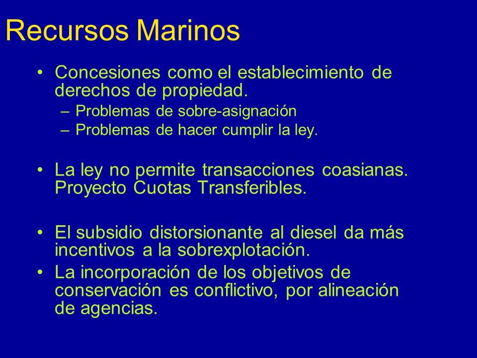 Recursos Marinos Concesiones como el establecimiento de derechos de propiedad. Problemas de sobre-asignación.
