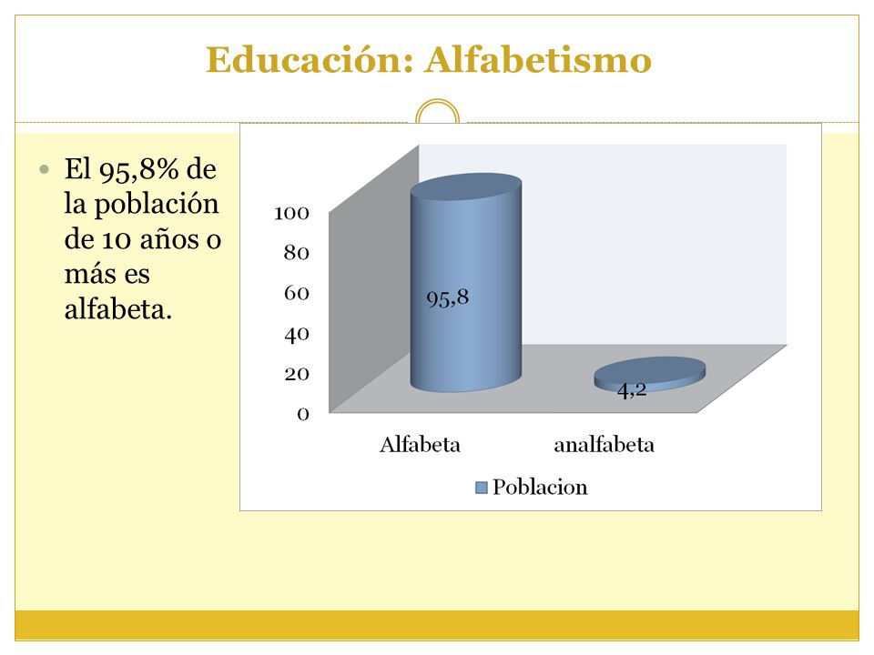 Educación: Alfabetismo