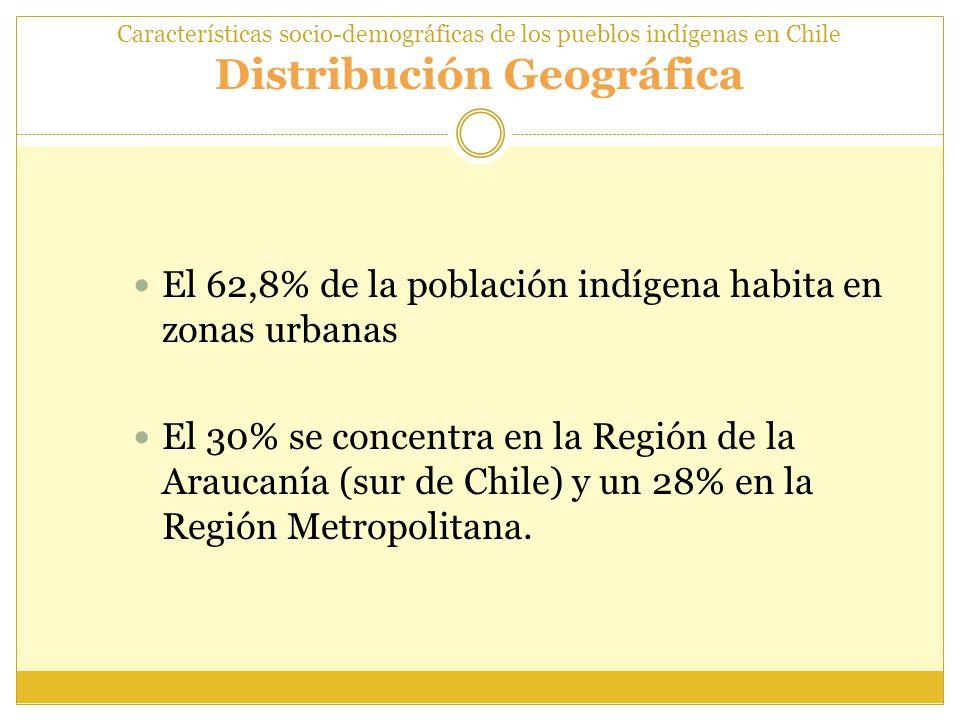 El 62,8% de la población indígena habita en zonas urbanas